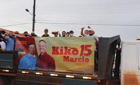 Kiko é reeleito em Palma Sola